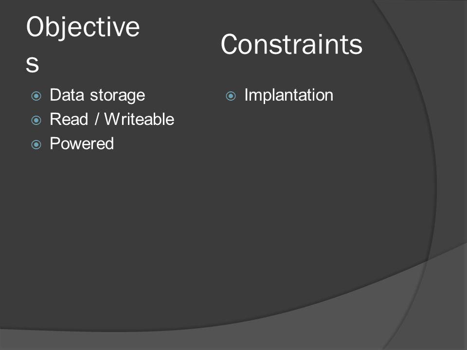 Objective s Data storage Read / Writeable Powered Implantation Constraints