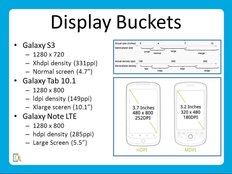 Display Buckets Galaxy S3 – 1280 x 720 – Xhdpi density (331ppi) – Normal screen (4.7) Galaxy Tab 10.1 – 1280 x 800 – ldpi density (149ppi) – Xlarge sceren (10.1) Galaxy Note LTE – 1280 x 800 – hdpi density (285ppi) – Large Screen (5.5)