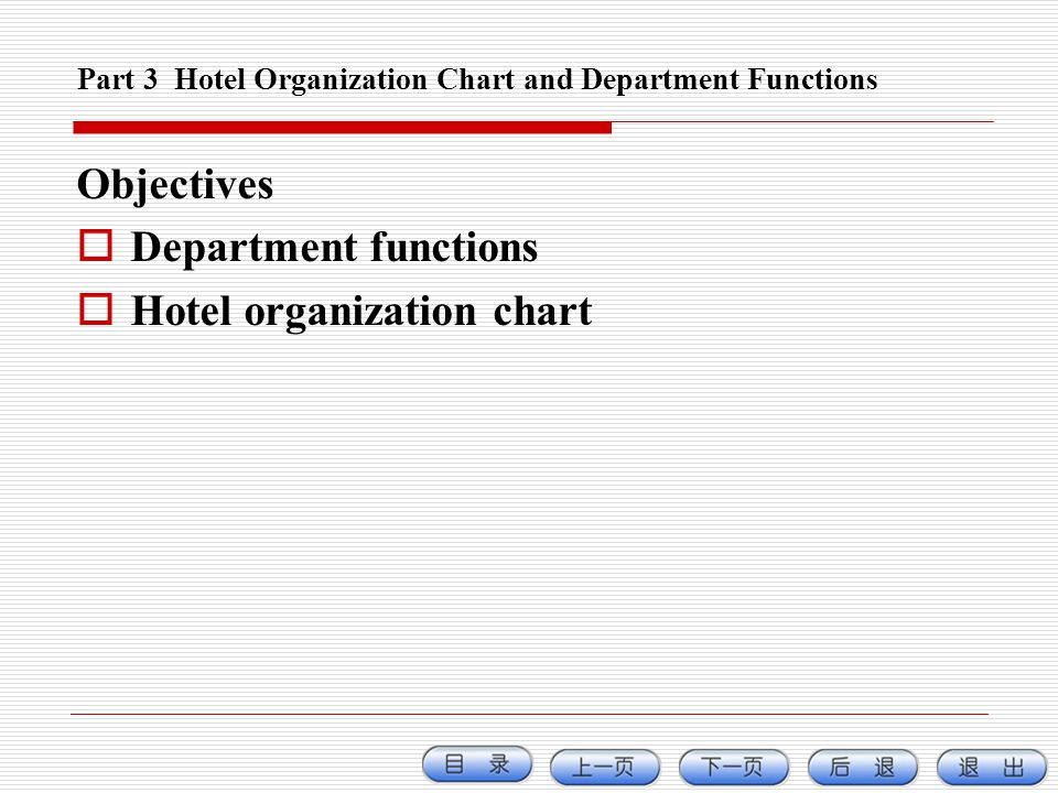 Part 3 Hotel Organization Chart and Department Functions Objectives Department functions Hotel organization chart