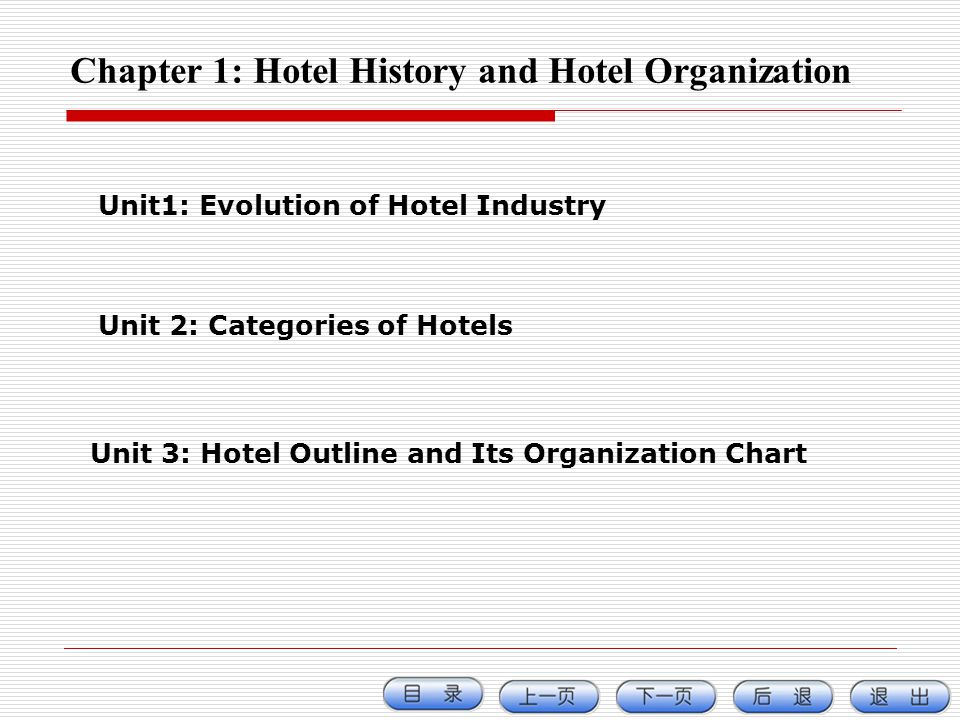 Chapter 1: Hotel History and Hotel Organization Unit1: Evolution of Hotel Industry Unit 2: Categories of Hotels Unit 3: Hotel Outline and Its Organiza