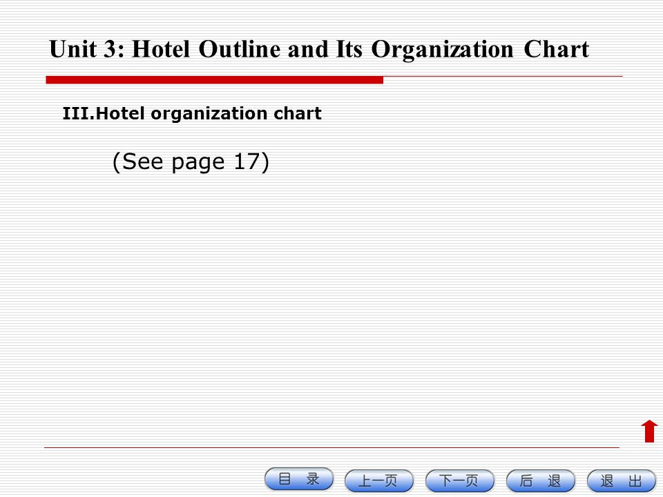 Unit 3: Hotel Outline and Its Organization Chart III.Hotel organization chart (See page 17)