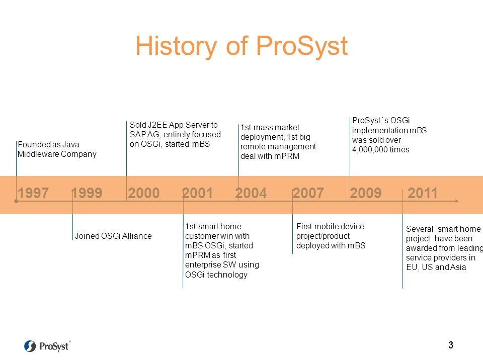 3 History of ProSyst 1997 1999 2000 2001 2004 2007 2009 2011 Founded as Java Middleware Company Joined OSGi Alliance Sold J2EE App Server to SAP AG, entirely focused on OSGi, started mBS 1st smart home customer win with mBS OSGi, started mPRM as first enterprise SW using OSGi technology 1st mass market deployment, 1st big remote management deal with mPRM First mobile device project/product deployed with mBS ProSyst´s OSGi implementation mBS was sold over 4,000,000 times Several smart home project have been awarded from leading service providers in EU, US and Asia 3