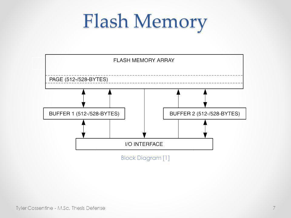 Flash Memory Tyler Cossentine - M.Sc. Thesis Defense7 Block Diagram [1]