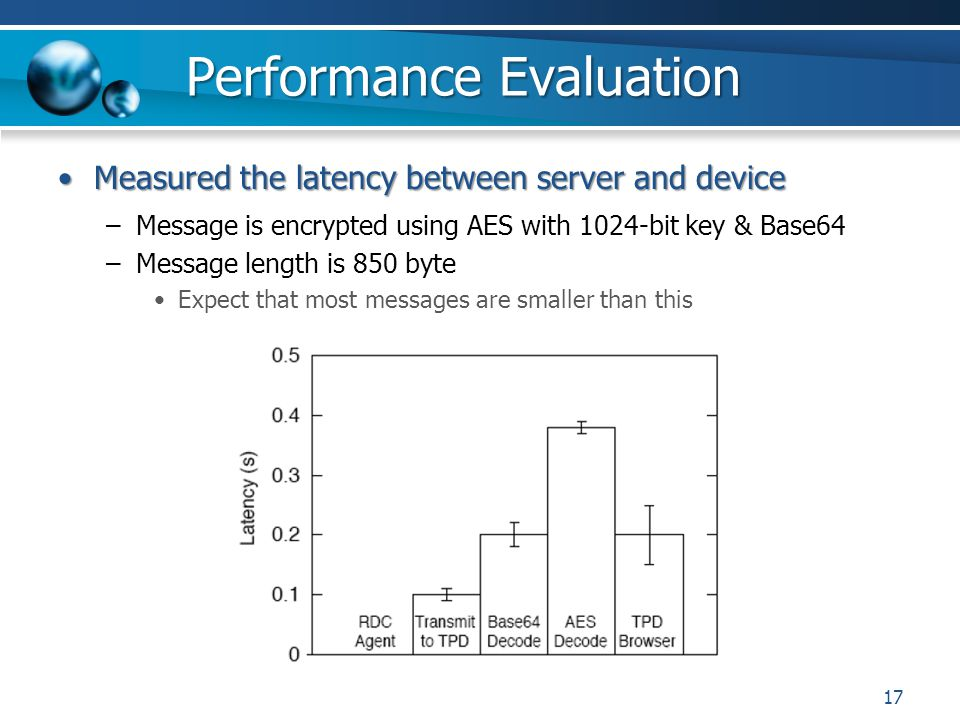 Performance Evaluation Measured the latency between server and deviceMeasured the latency between server and device –Message is encrypted using AES wi