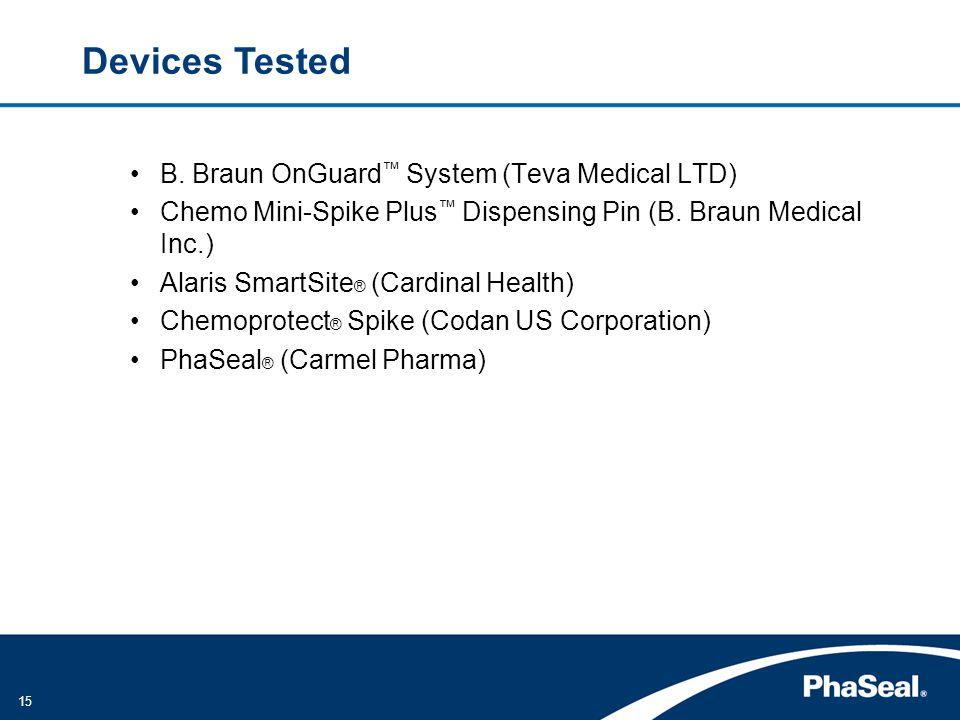 15 B.Braun OnGuard System (Teva Medical LTD) Chemo Mini-Spike Plus Dispensing Pin (B.