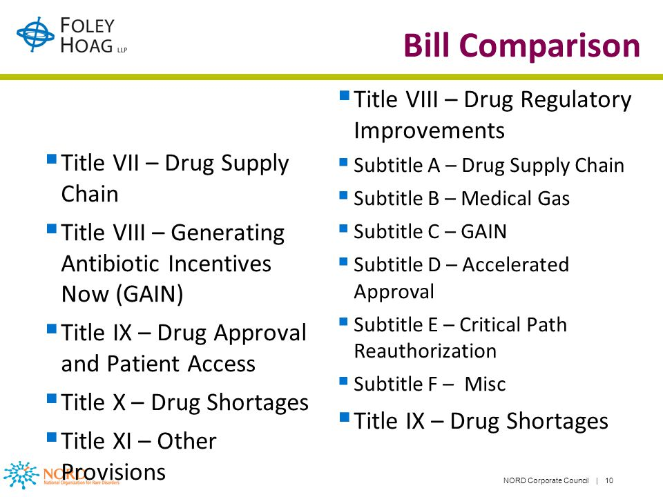 NORD Corporate Council | 10 Bill Comparison Title VII – Drug Supply Chain Title VIII – Generating Antibiotic Incentives Now (GAIN) Title IX – Drug App