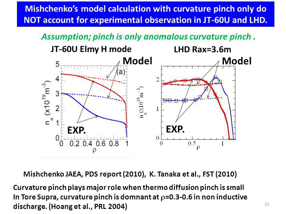 Mishchenkos model calculation with curvature pinch only do NOT account for experimental observation in JT-60U and LHD.