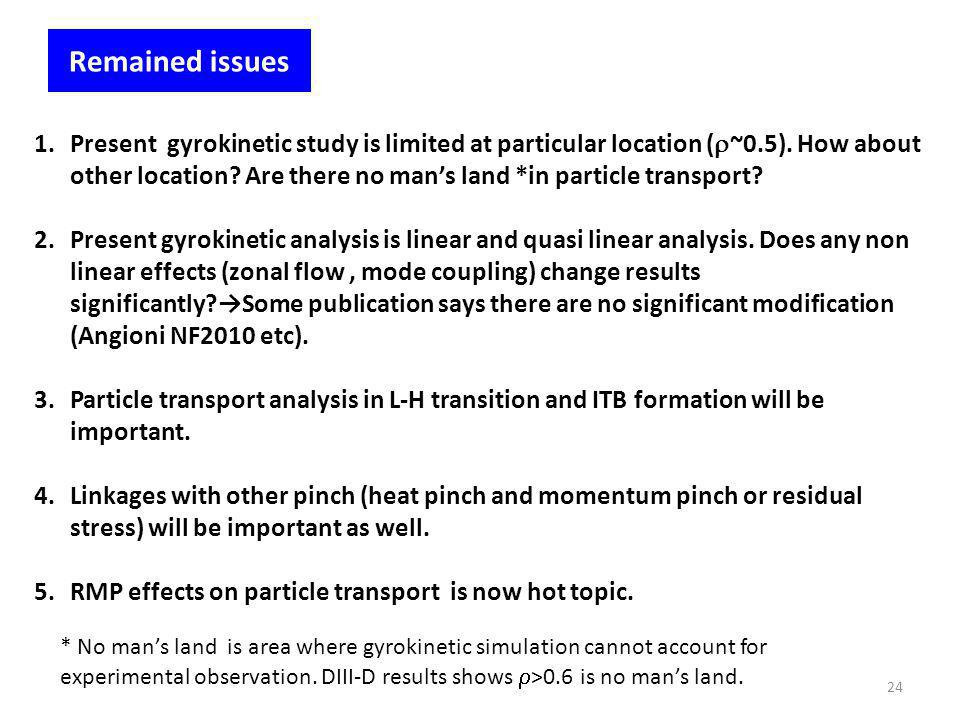 Remained issues 1.Present gyrokinetic study is limited at particular location ( ~0.5). How about other location? Are there no mans land *in particle t