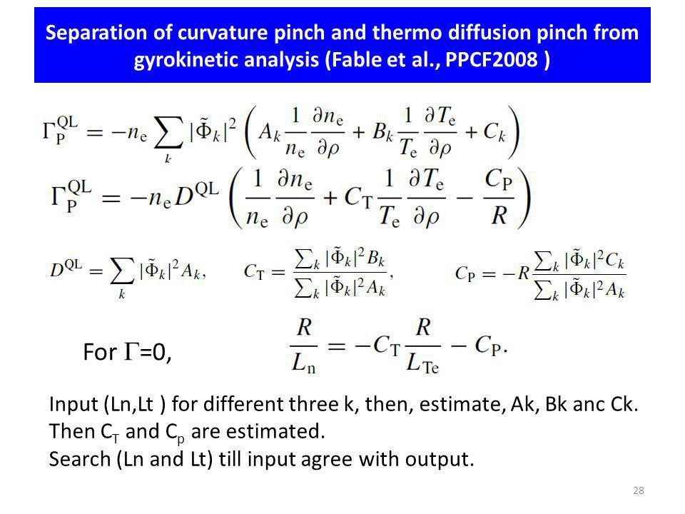 28 Separation of curvature pinch and thermo diffusion pinch from gyrokinetic analysis (Fable et al., PPCF2008 ) For =0, Input (Ln,Lt ) for different t