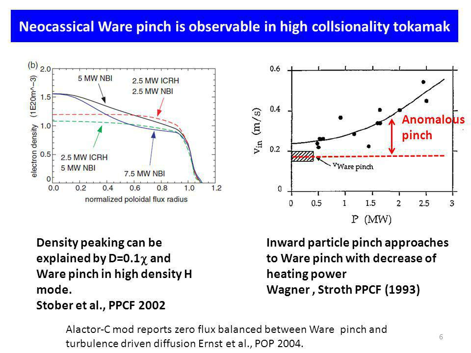 Neocassical Ware pinch is observable in high collsionality tokamak Inward particle pinch approaches to Ware pinch with decrease of heating power Wagner, Stroth PPCF (1993) Density peaking can be explained by D=0.1 and Ware pinch in high density H mode.