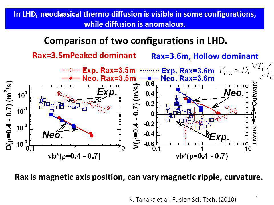 7 In LHD, neoclassical thermo diffusion is visible in some configurations, while diffusion is anomalous. Rax is magnetic axis position, can vary magne