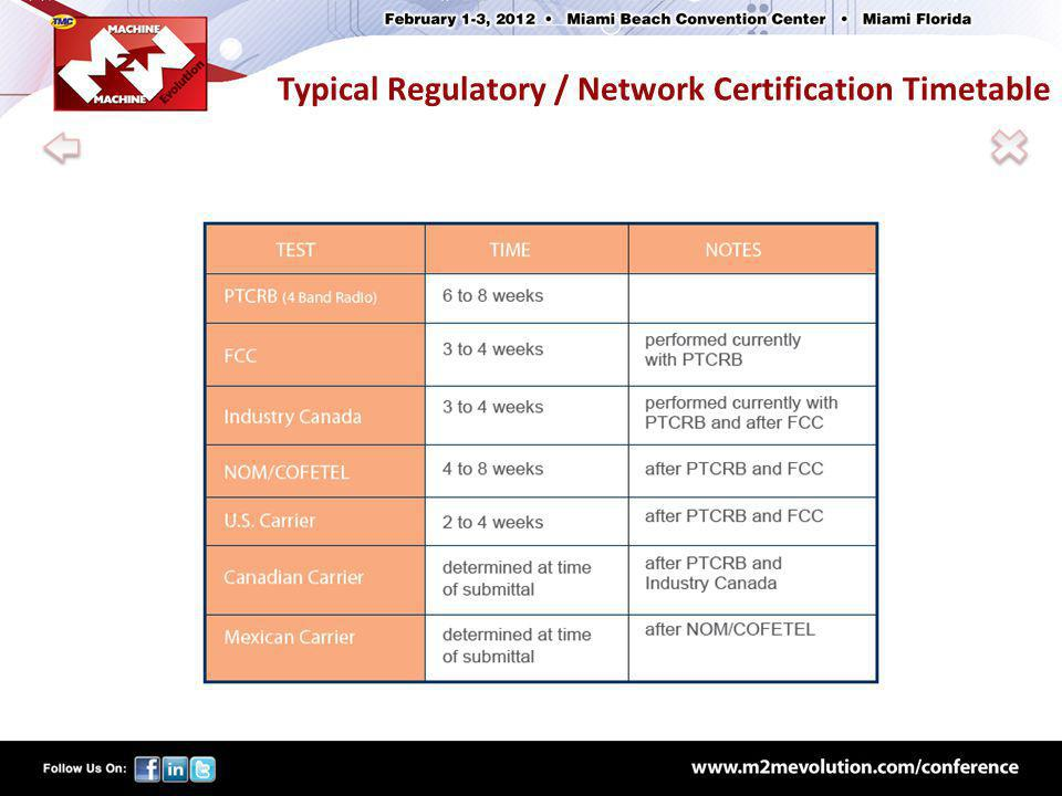 Typical Regulatory / Network Certification Timetable