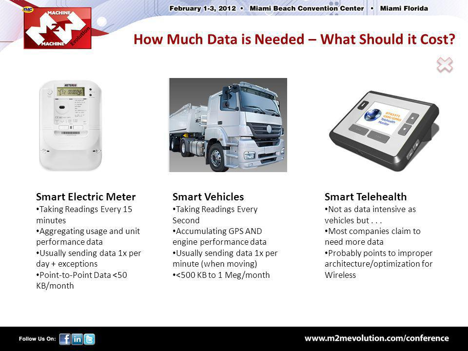 How Much Data is Needed – What Should it Cost.