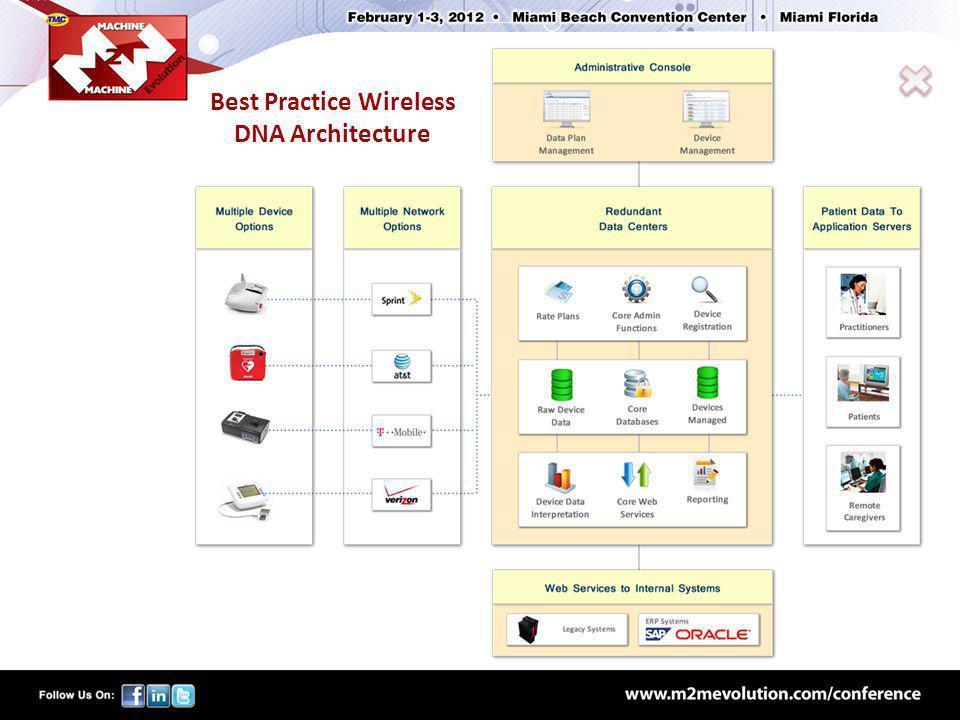 Best Practice Wireless DNA Architecture