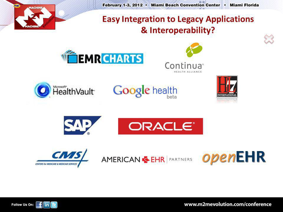 Easy Integration to Legacy Applications & Interoperability