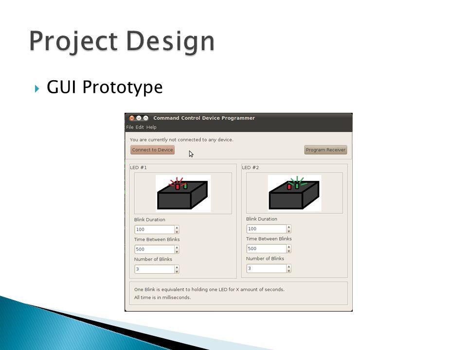 GUI Prototype