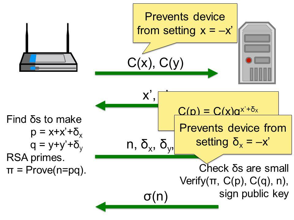 C(x), C(y) x, y n, δ x, δ y, π Find δs to make p = x+x+δ x q = y+y+δ y RSA primes.