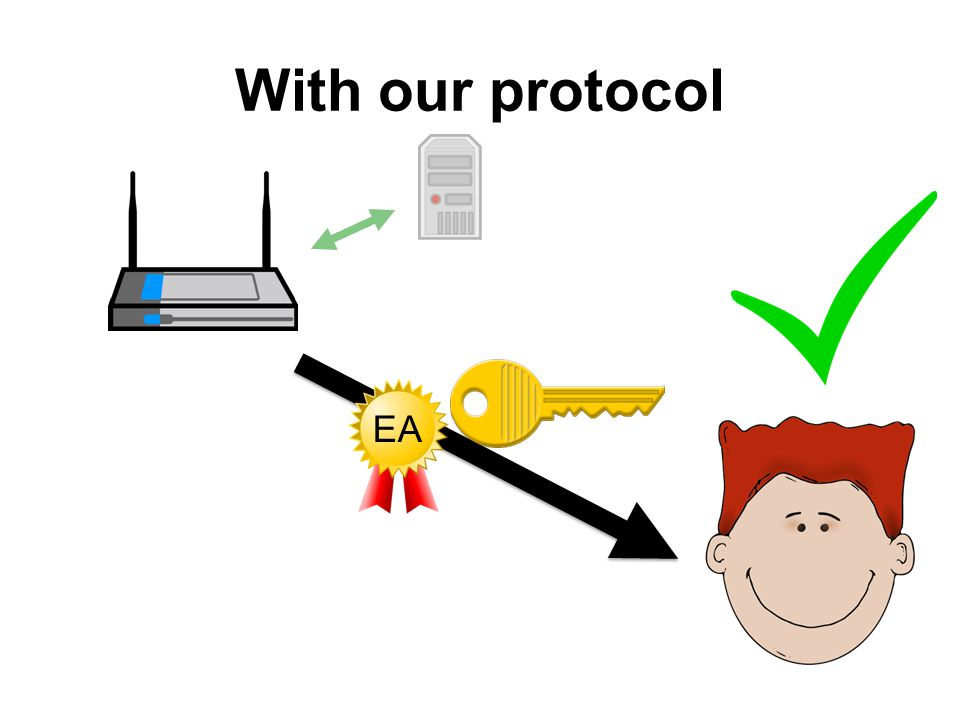 With our protocol EA