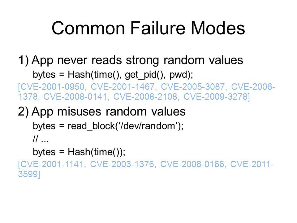 Common Failure Modes 1) App never reads strong random values bytes = Hash(time(), get_pid(), pwd); [CVE-2001-0950, CVE-2001-1467, CVE-2005-3087, CVE-2006- 1378, CVE-2008-0141, CVE-2008-2108, CVE-2009-3278] 2) App misuses random values bytes = read_block(/dev/random); //...