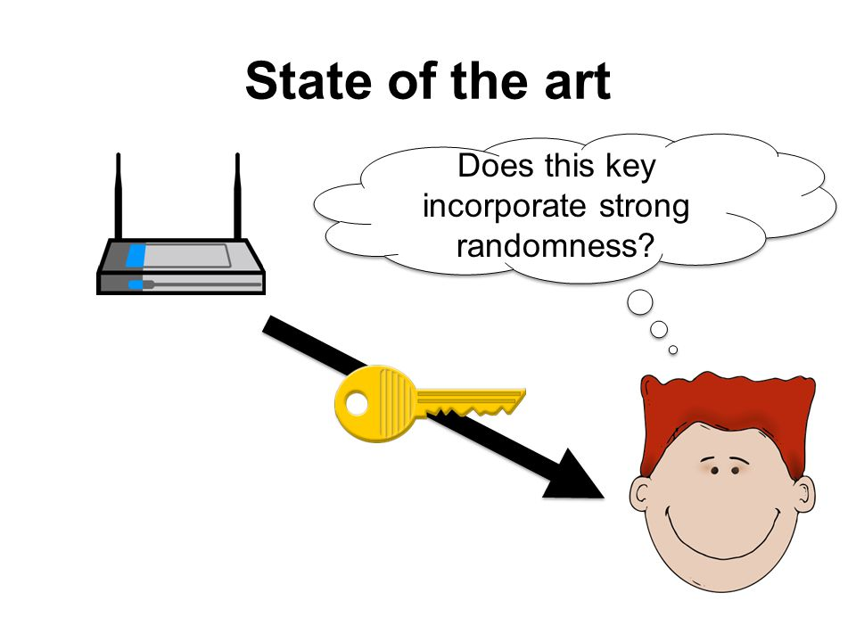 State of the art Does this key incorporate strong randomness