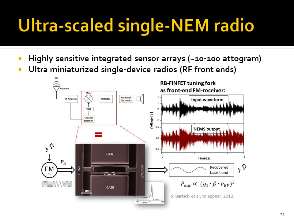31 Highly sensitive integrated sensor arrays (~10-100 attogram) Ultra miniaturized single-device radios (RF front ends)