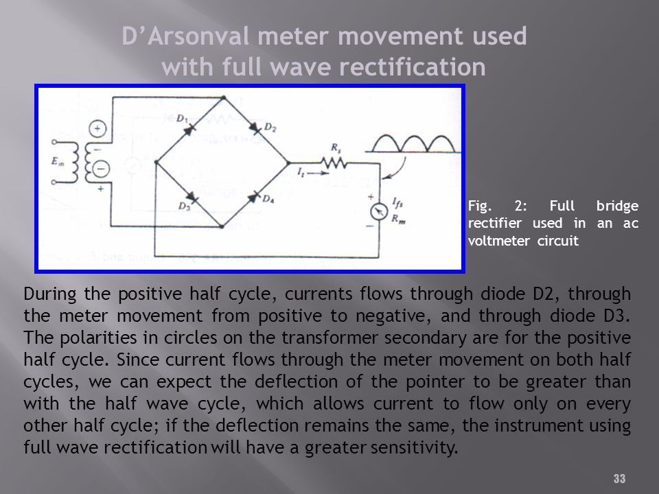 33 DArsonval meter movement used with full wave rectification Fig. 2: Full bridge rectifier used in an ac voltmeter circuit During the positive half c