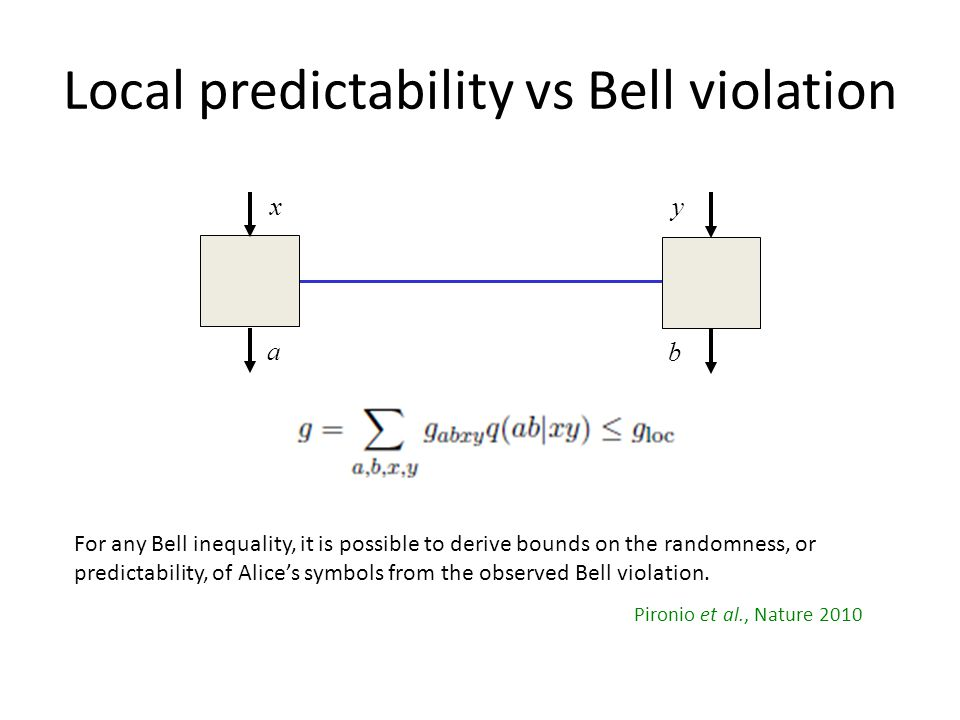 Local predictability vs Bell violation For any Bell inequality, it is possible to derive bounds on the randomness, or predictability, of Alices symbols from the observed Bell violation.