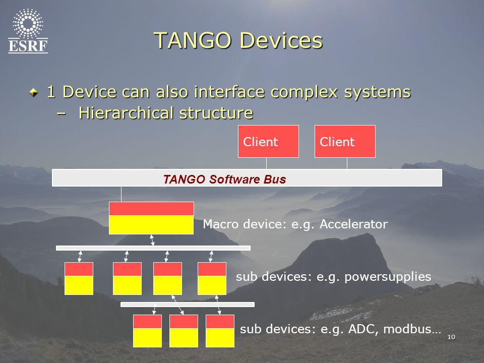 10 1 Device can also interface complex systems –Hierarchical structure TANGO Software Bus Client Macro device: e.g. Accelerator sub devices: e.g. powe