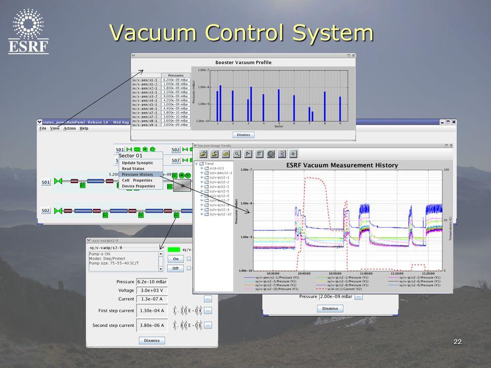 22 Vacuum Control System