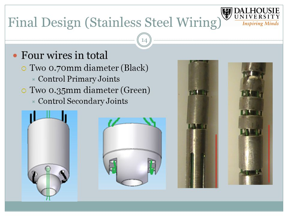 Final Design (Stainless Steel Wiring) Four wires in total Two 0.70mm diameter (Black) Control Primary Joints Two 0.35mm diameter (Green) Control Secondary Joints 14
