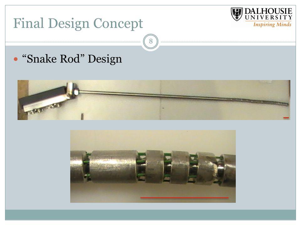 Final Design Concept Snake Rod Design 8