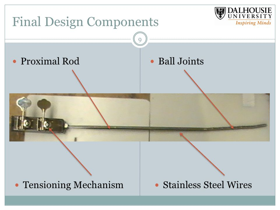 Final Design Components 9 Proximal Rod Ball Joints Tensioning Mechanism Stainless Steel Wires