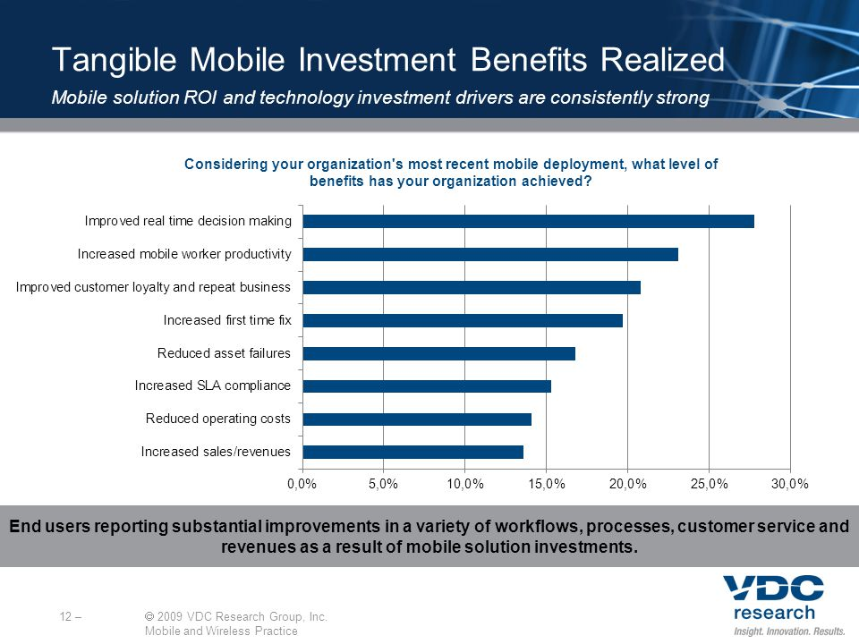 Considering your organization s most recent mobile deployment, what level of benefits has your organization achieved.