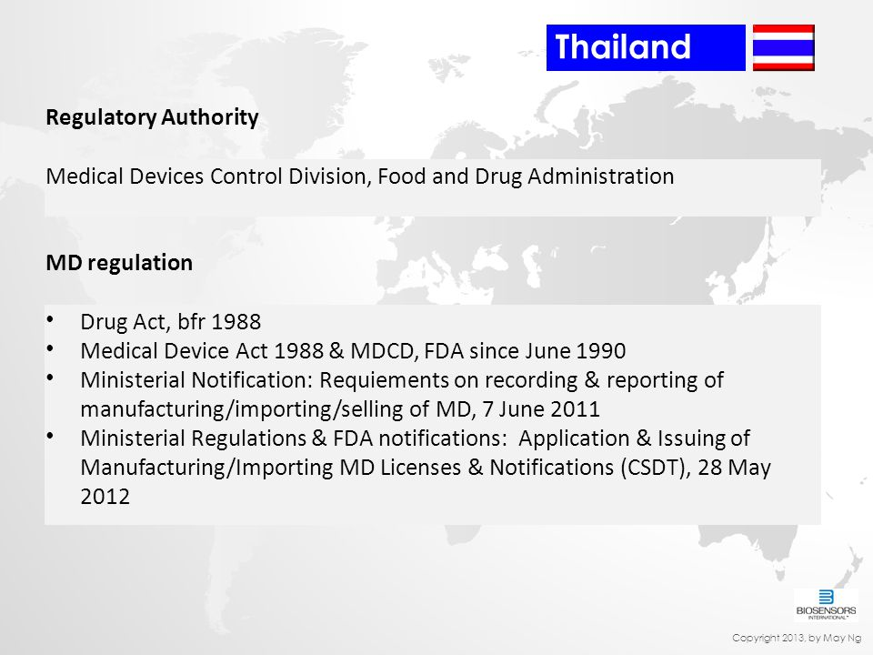 Regulatory Authority Medical Devices Control Division, Food and Drug Administration MD regulation Drug Act, bfr 1988 Medical Device Act 1988 & MDCD, F