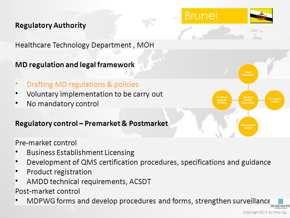 Regulatory Authority Healthcare Technology Department, MOH MD regulation and legal framework Drafting MD regulations & policies Voluntary implementati