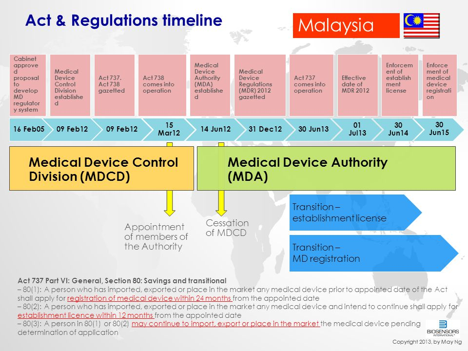 Copyright 2013, by May Ng 16 Feb0509 Feb12 15 Mar12 14 Jun1231 Dec1230 Jun13 01 Jul13 30 Jun14 30 Jun15 Act 737 Part VI: General, Section 80: Savings