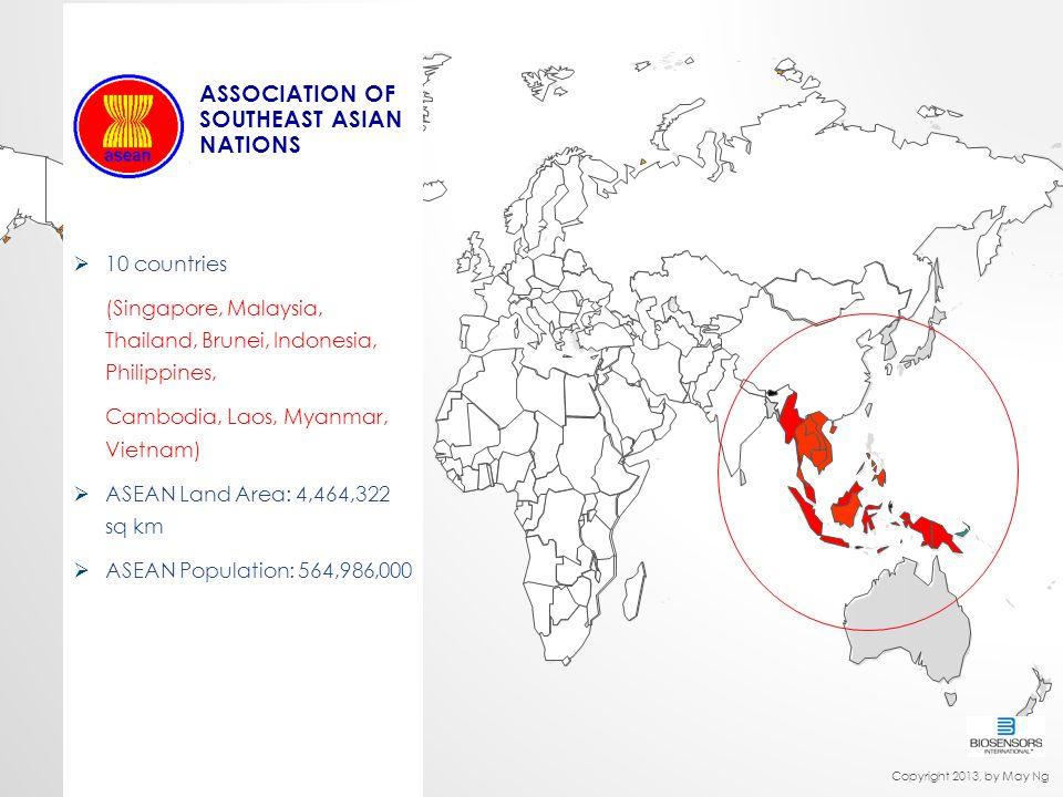 10 countries (Singapore, Malaysia, Thailand, Brunei, Indonesia, Philippines, Cambodia, Laos, Myanmar, Vietnam) ASEAN Land Area: 4,464,322 sq km ASEAN
