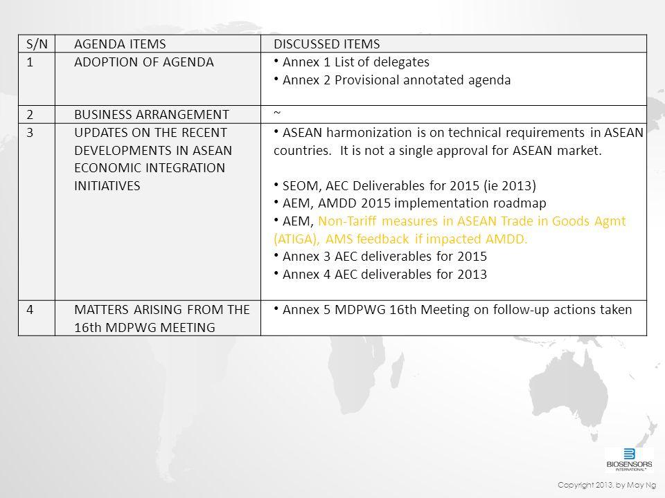 S/NAGENDA ITEMSDISCUSSED ITEMS 1ADOPTION OF AGENDA Annex 1 List of delegates Annex 2 Provisional annotated agenda 2BUSINESS ARRANGEMENT~ 3UPDATES ON T