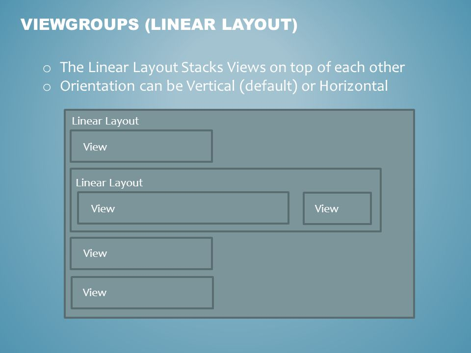 VIEWGROUPS (LINEAR LAYOUT) o The Linear Layout Stacks Views on top of each other o Orientation can be Vertical (default) or Horizontal View Linear Layout View Linear Layout