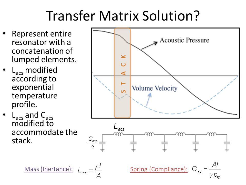 Transfer Matrix Solution? Represent entire resonator with a concatenation of lumped elements. L acs modified according to exponential temperature prof
