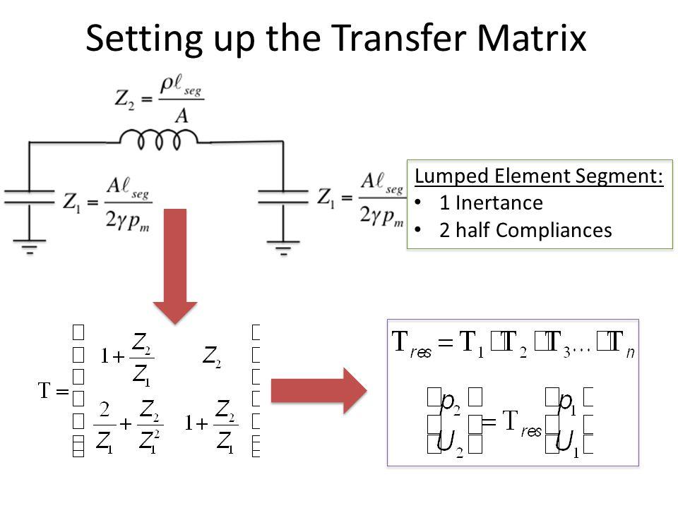 Setting up the Transfer Matrix Lumped Element Segment: 1 Inertance 2 half Compliances