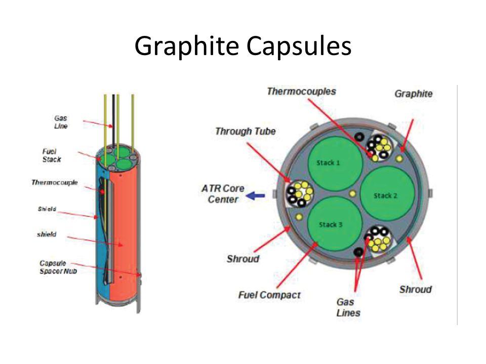 Graphite Capsules