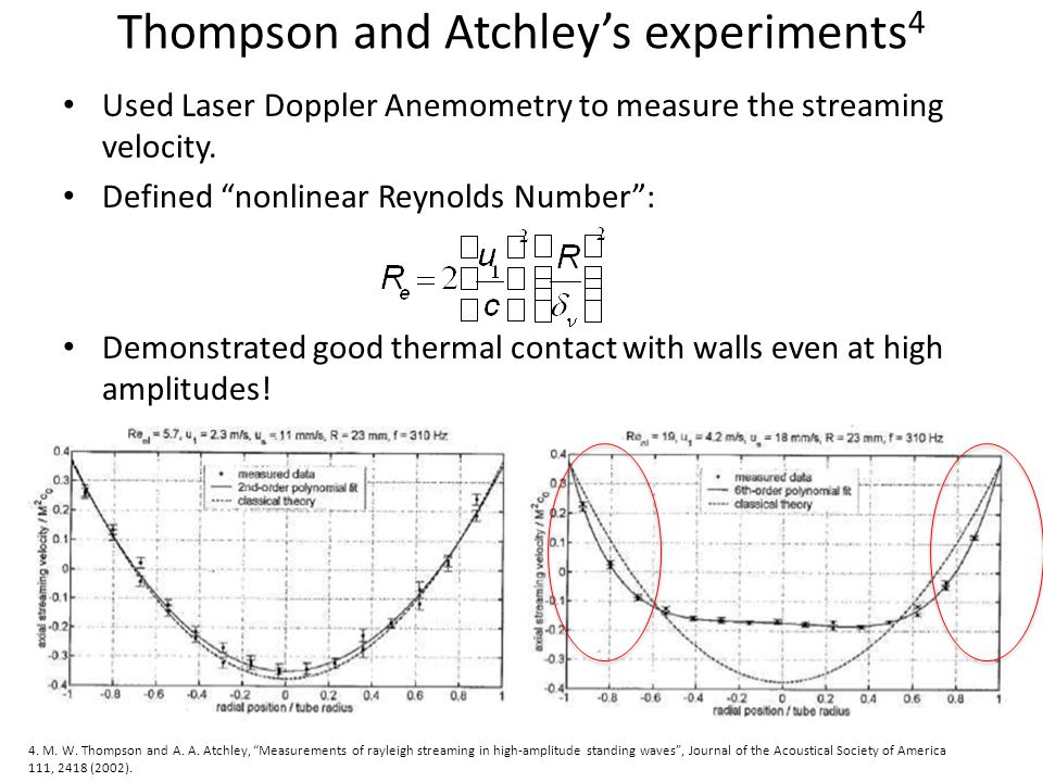 Thompson and Atchleys experiments 4 Used Laser Doppler Anemometry to measure the streaming velocity. Defined nonlinear Reynolds Number: Demonstrated g