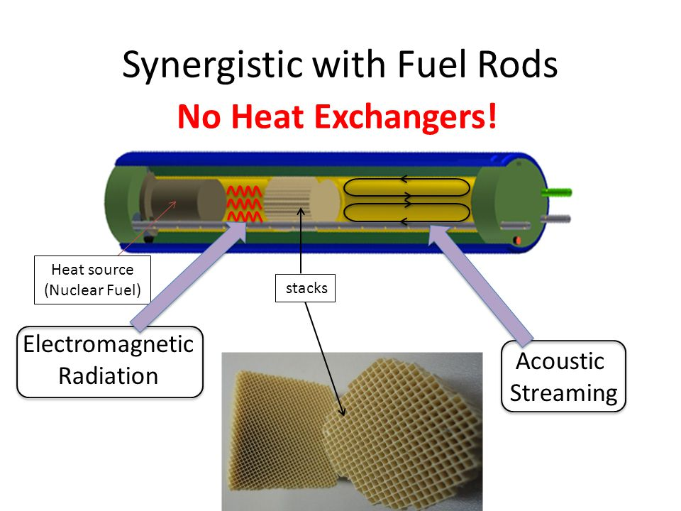 The Thermoacoustic Fuel-Rod Engine Temp Sensor 3 Type- E T/C Feedthroughs Mic Schrader Valve Instrumentation Plate Thermal Mass (Distilled H 2 O) ) Calorimeter