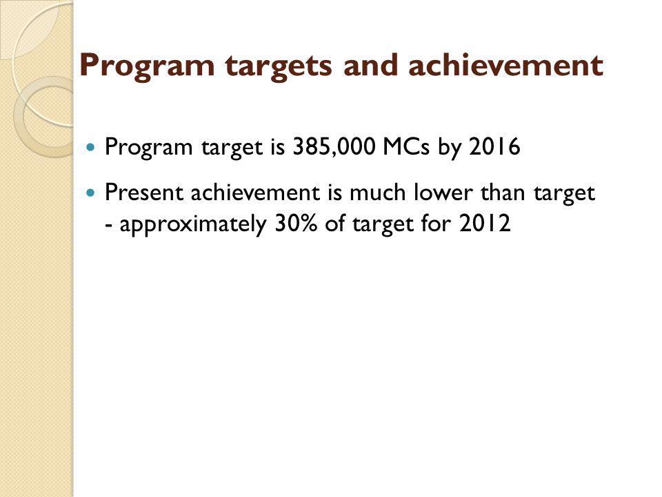 Key program challenges Low demand for services.