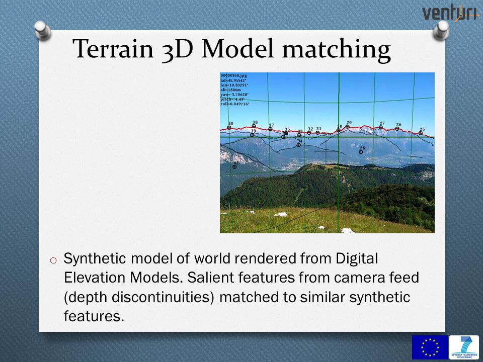 Terrain 3D Model matching o Synthetic model of world rendered from Digital Elevation Models. Salient features from camera feed (depth discontinuities)