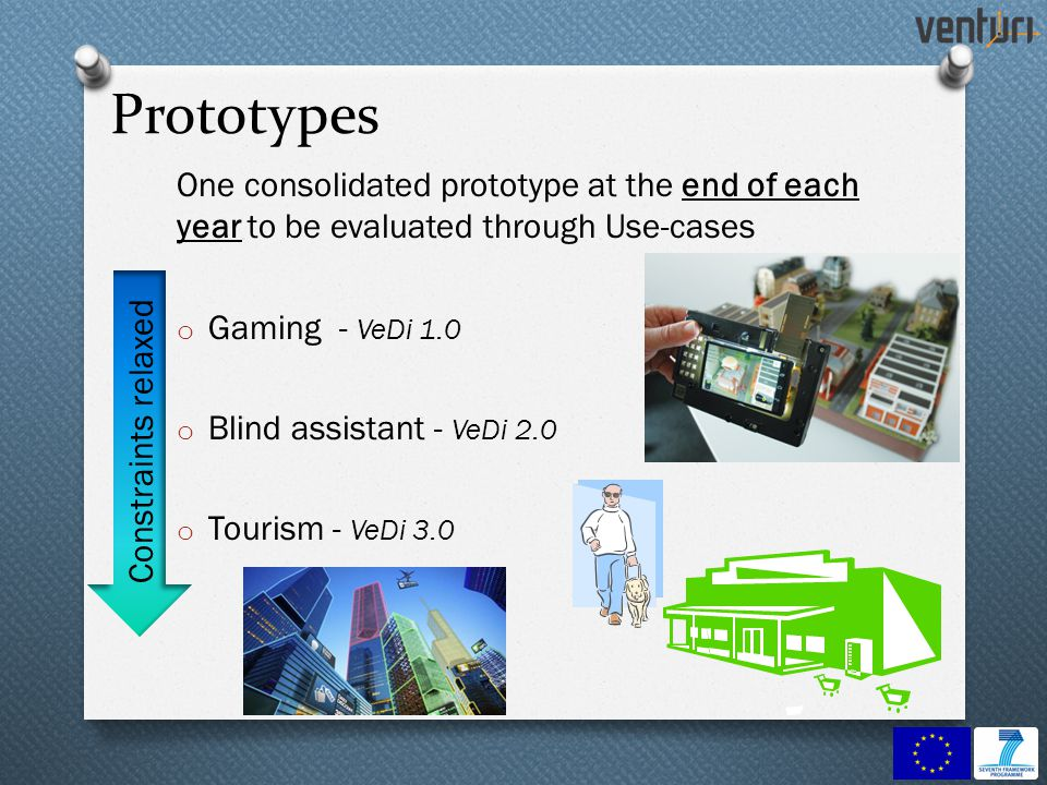 Prototypes One consolidated prototype at the end of each year to be evaluated through Use-cases o Gaming - VeDi 1.0 o Blind assistant - VeDi 2.0 o Tourism - VeDi 3.0 Constraints relaxed