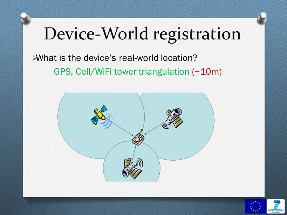 Device-World registration What is the devices real-world location? GPS, Cell/WiFi tower triangulation (~10m)