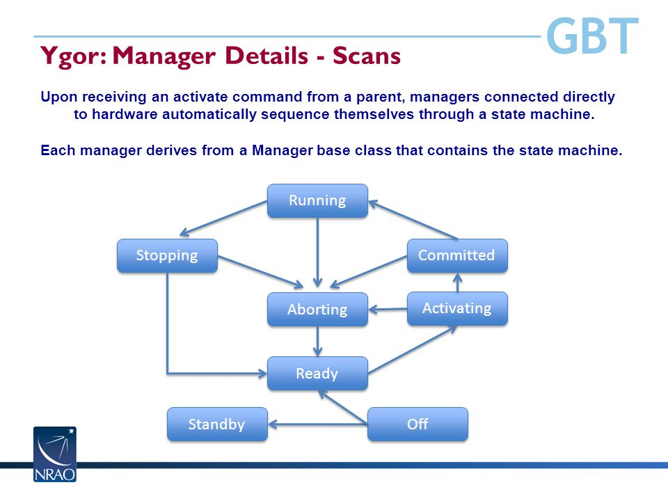 GBT Ygor: Manager Details - Scans Upon receiving an activate command from a parent, managers connected directly to hardware automatically sequence the