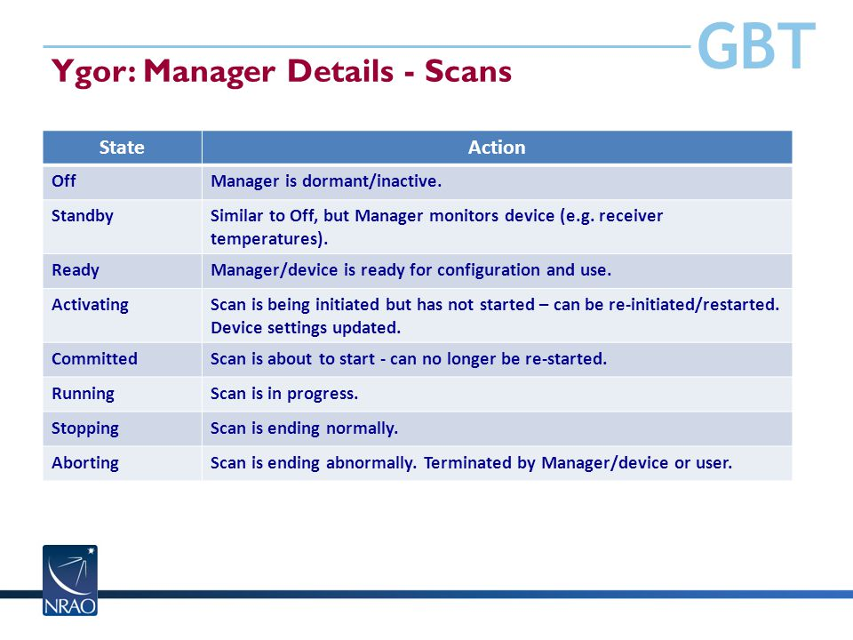GBT Ygor: Manager Details - Scans StateAction OffManager is dormant/inactive.